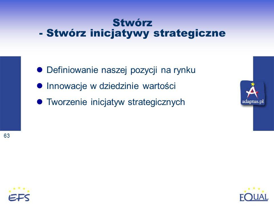 Stwórz - Stwórz inicjatywy strategiczne