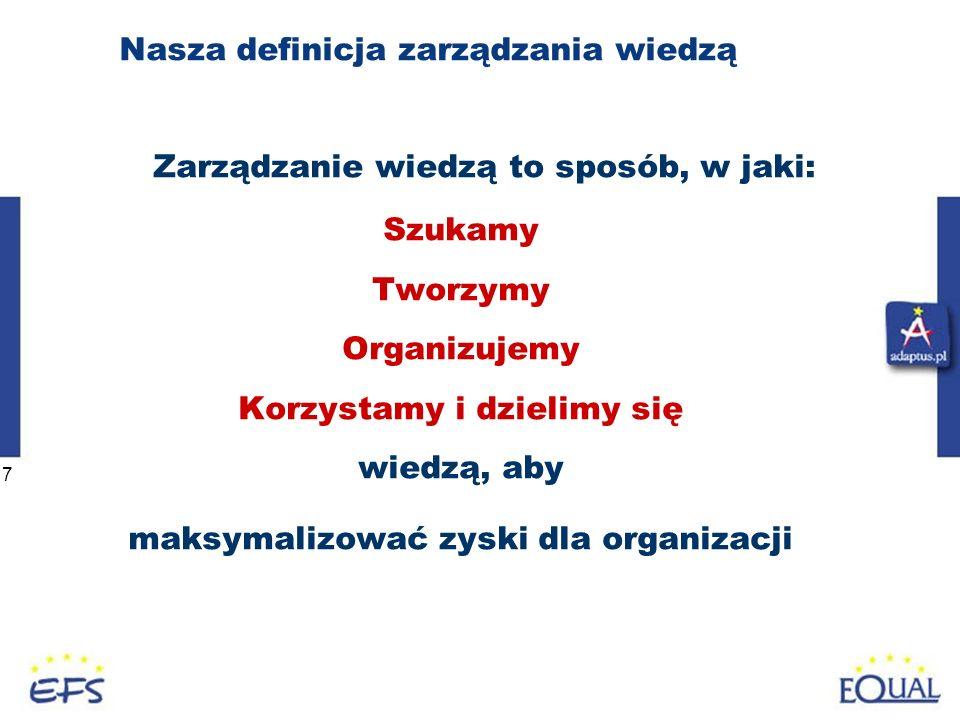 Nasza definicja zarządzania wiedzą