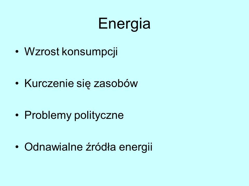 Energia Wzrost konsumpcji Kurczenie się zasobów Problemy polityczne