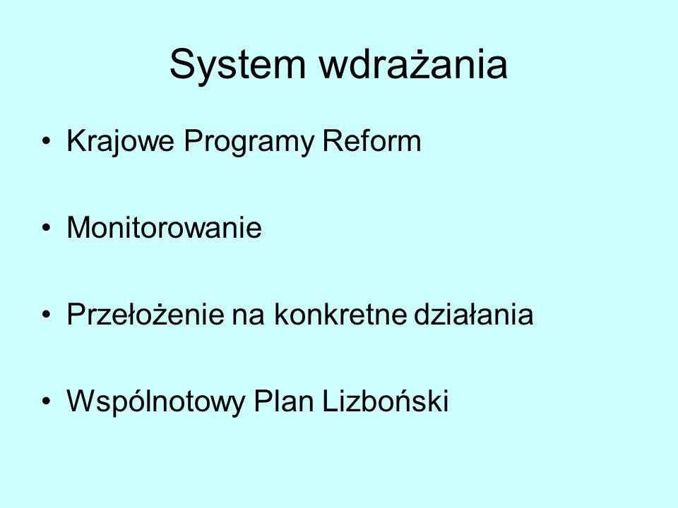 System wdrażania Krajowe Programy Reform Monitorowanie