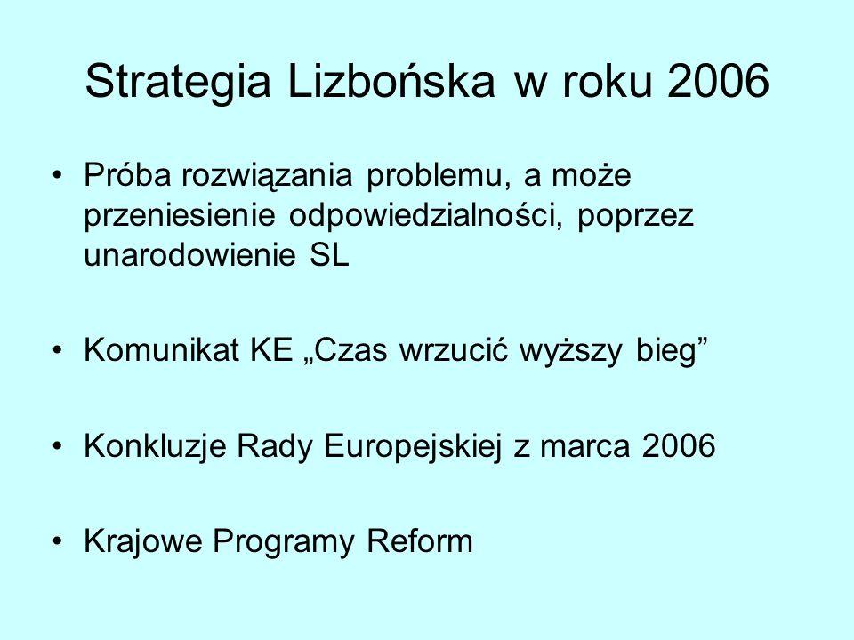 Strategia Lizbońska w roku 2006