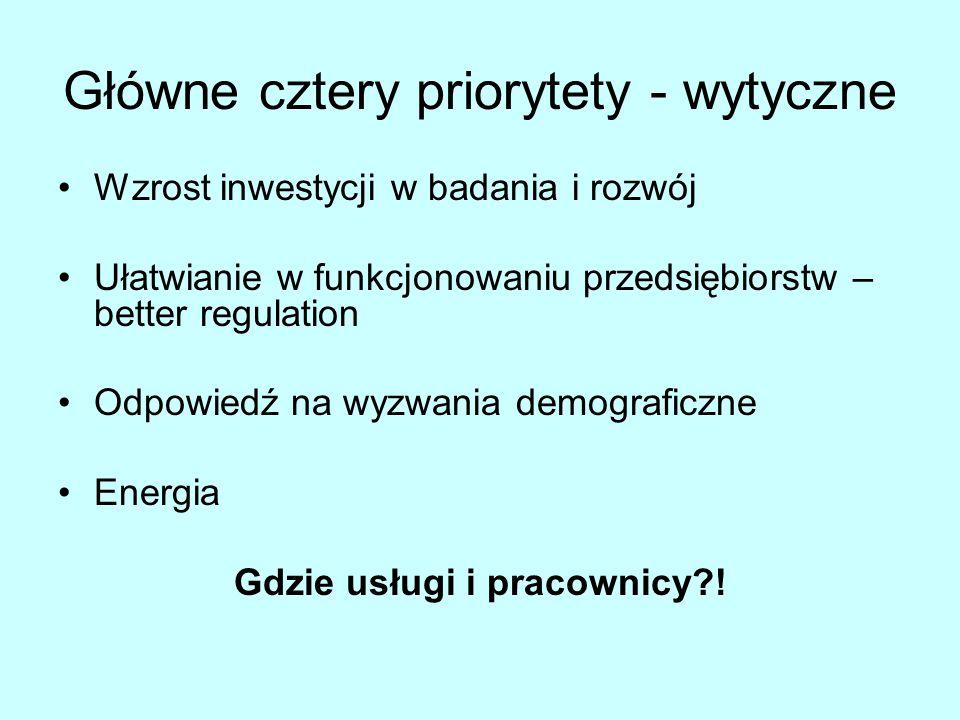 Główne cztery priorytety - wytyczne