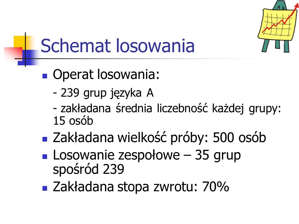 Schemat losowania Operat losowania: - 239 grup języka A