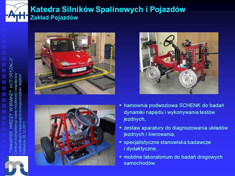 Katedra Silników Spalinowych i Pojazdów Zakład Pojazdów