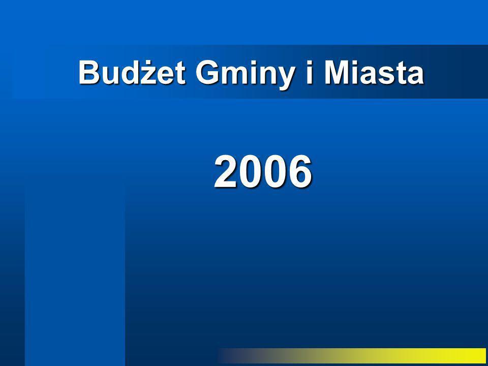 Budżet Gminy i Miasta 2006