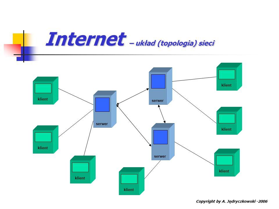 Internet – układ (topologia) sieci