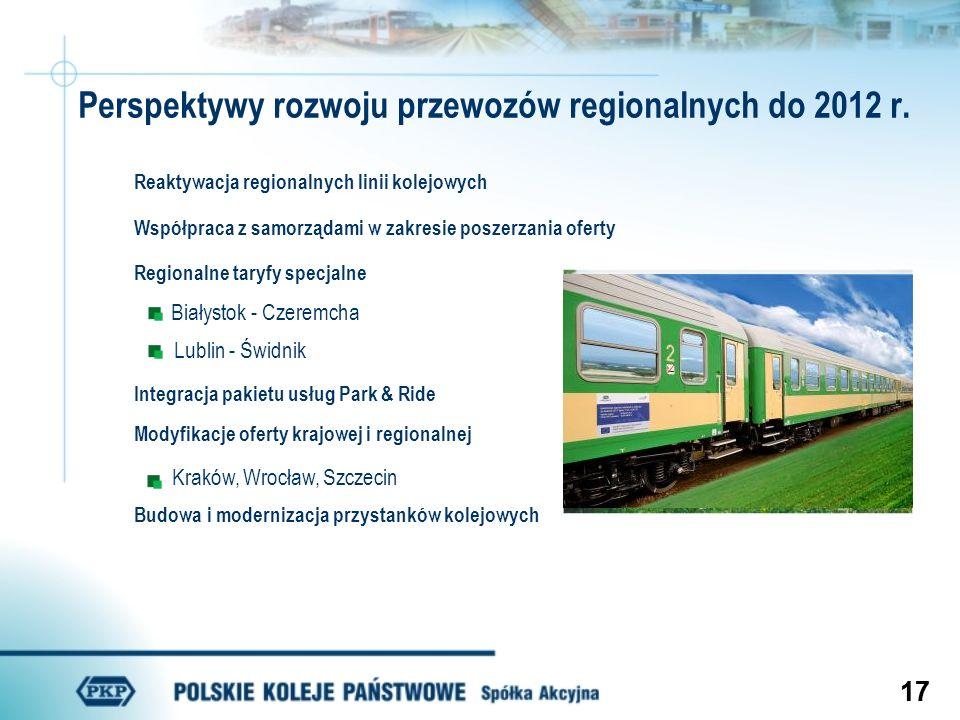 Perspektywy rozwoju przewozów regionalnych do 2012 r.
