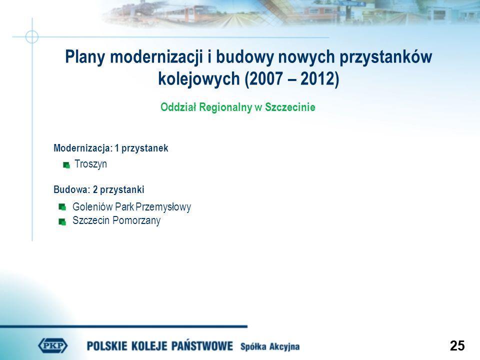 Plany modernizacji i budowy nowych przystanków kolejowych (2007 – 2012)