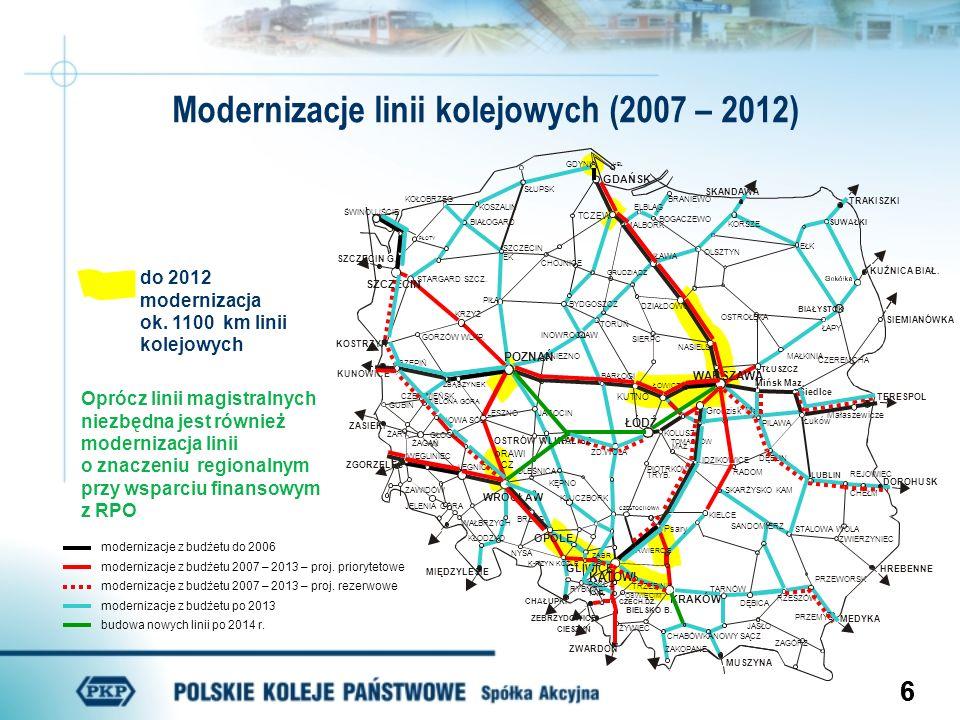 Modernizacje linii kolejowych (2007 – 2012)