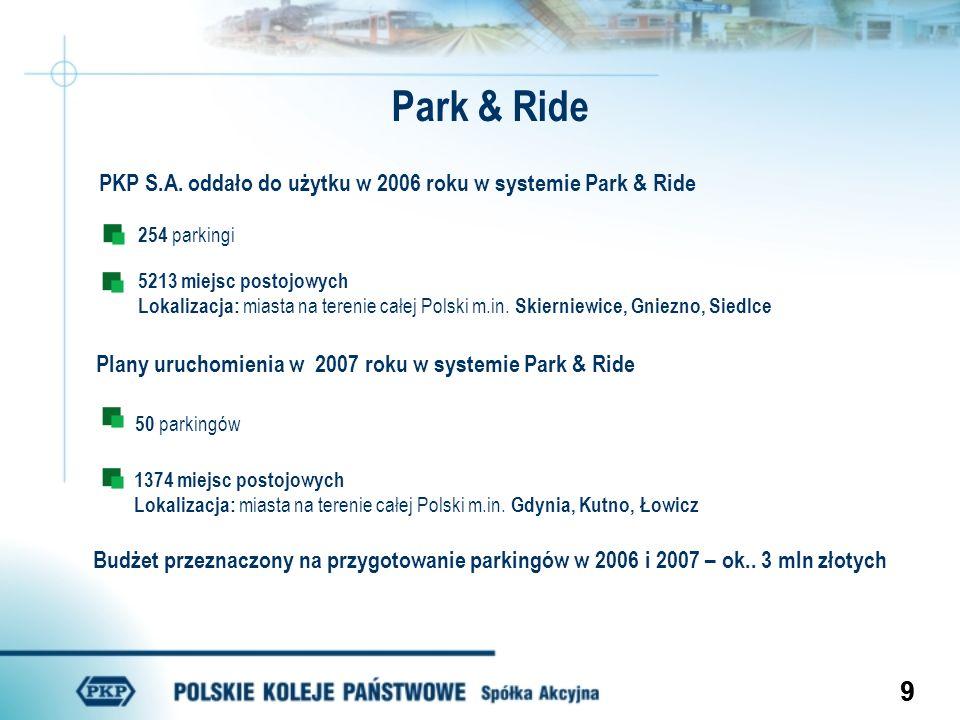 Park & Ride PKP S.A. oddało do użytku w 2006 roku w systemie Park & Ride. 254 parkingi. 5213 miejsc postojowych.