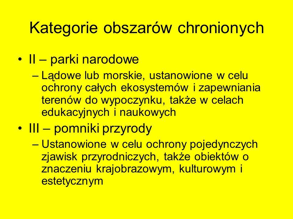 Kategorie obszarów chronionych