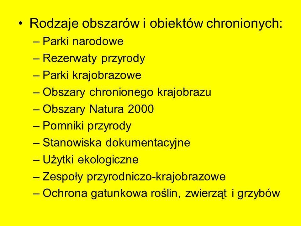 Rodzaje obszarów i obiektów chronionych: