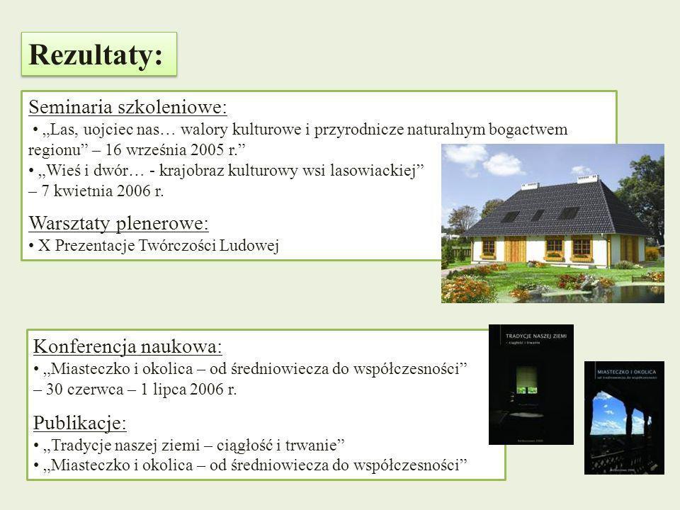 Rezultaty: Seminaria szkoleniowe: Warsztaty plenerowe: