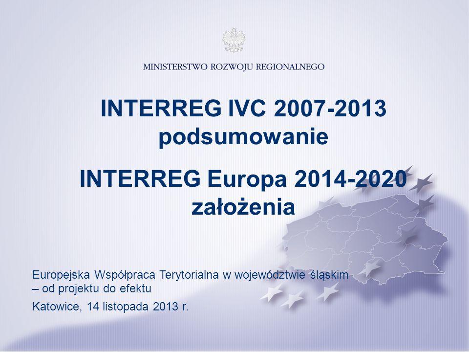 INTERREG IVC 2007-2013 podsumowanie