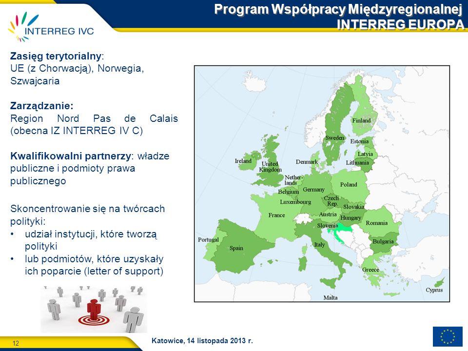 Program Współpracy Międzyregionalnej INTERREG EUROPA