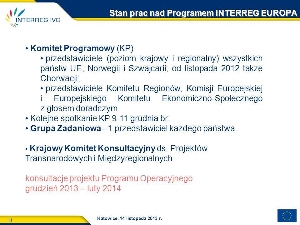 Stan prac nad Programem INTERREG EUROPA