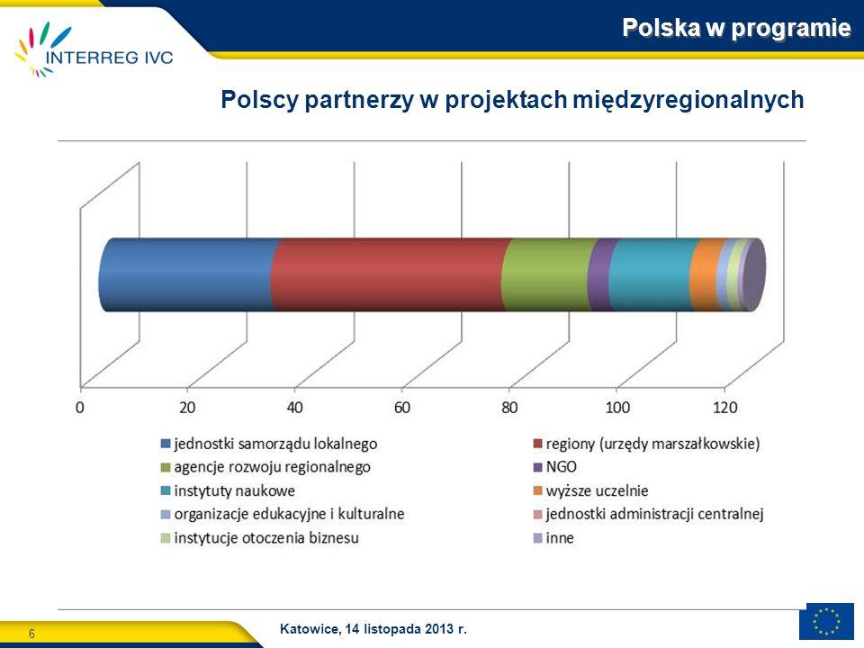Polska w programie Polscy partnerzy w projektach międzyregionalnych