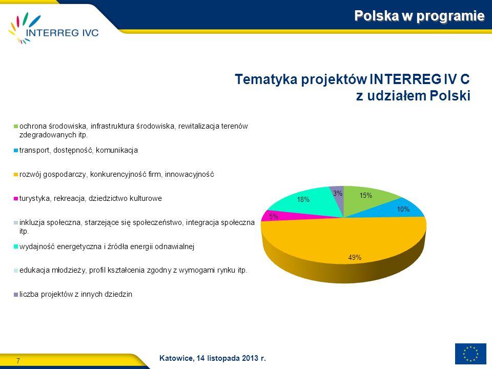 Polska w programie Tematyka projektów INTERREG IV C z udziałem Polski