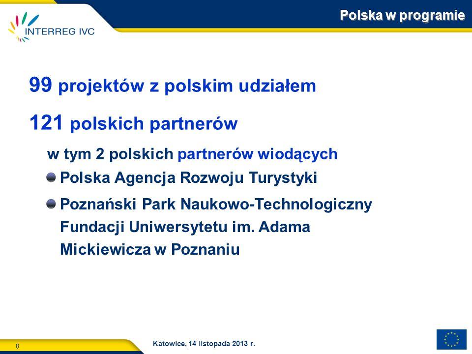 99 projektów z polskim udziałem 121 polskich partnerów