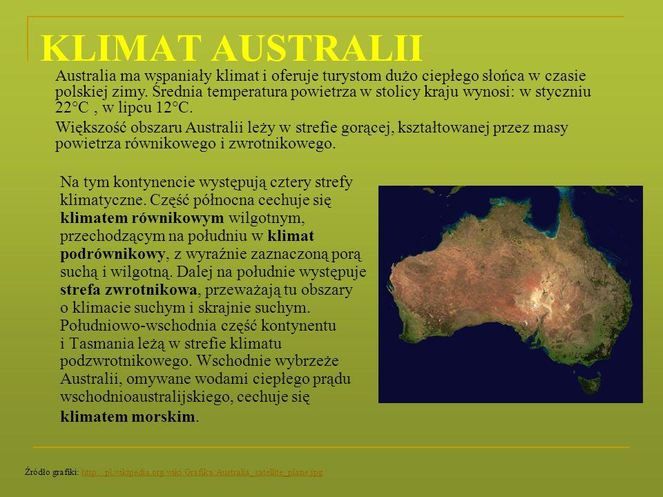 KLIMAT AUSTRALII