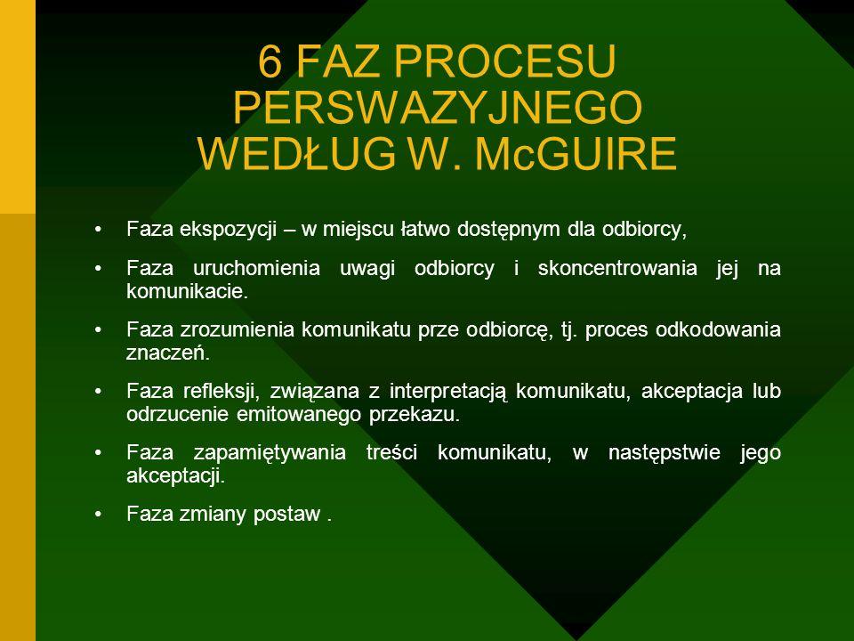 6 FAZ PROCESU PERSWAZYJNEGO WEDŁUG W. McGUIRE