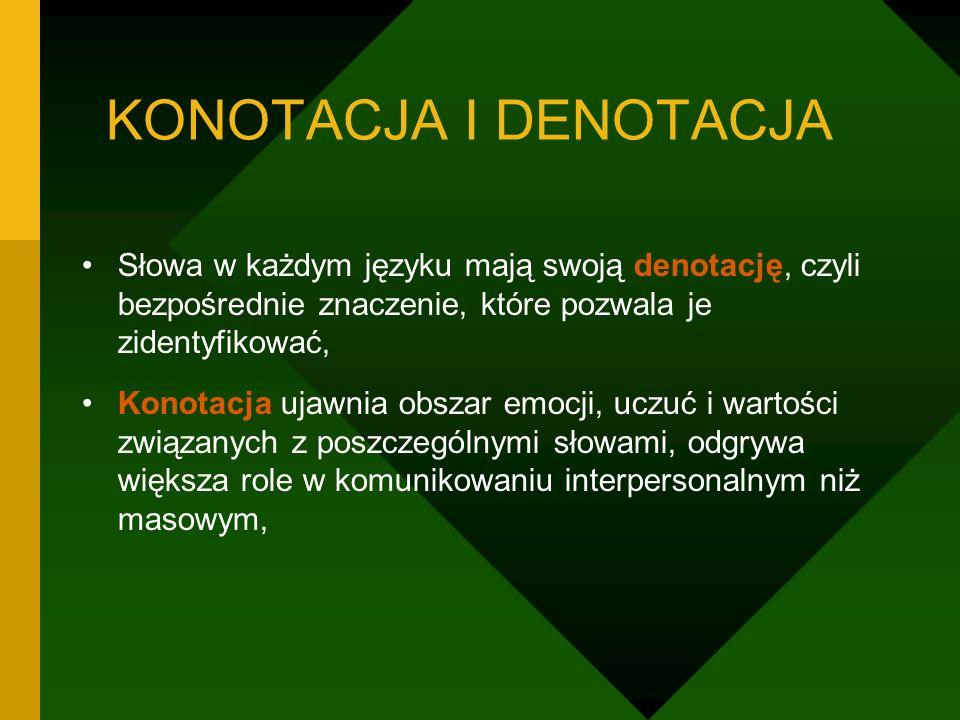 KONOTACJA I DENOTACJA Słowa w każdym języku mają swoją denotację, czyli bezpośrednie znaczenie, które pozwala je zidentyfikować,