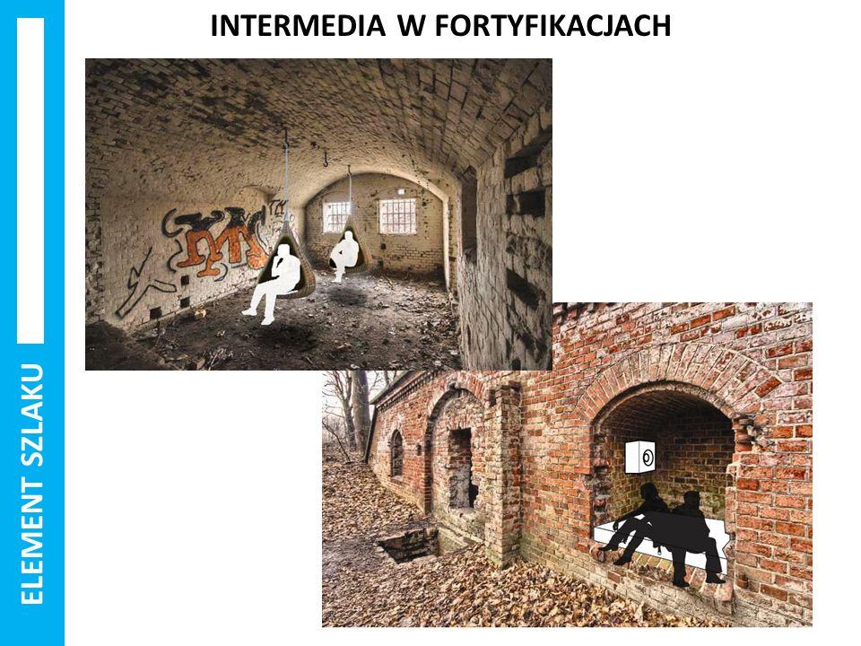 INTERMEDIA W FORTYFIKACJACH