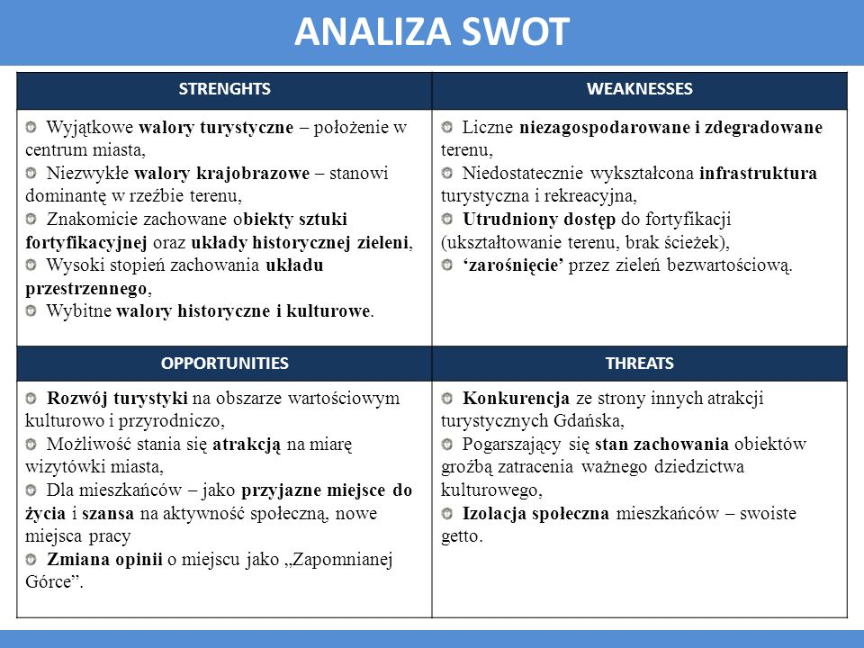 ANALIZA SWOT STRENGHTS WEAKNESSES