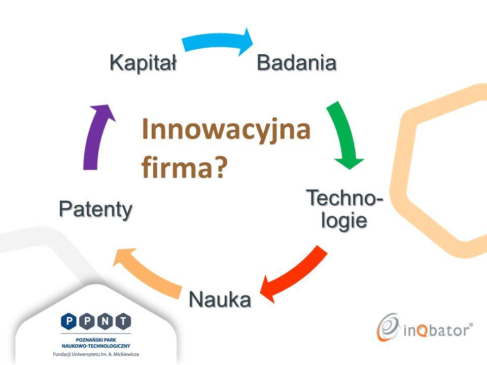 Badania Techno-logie Nauka Patenty Kapitał Innowacyjna firma