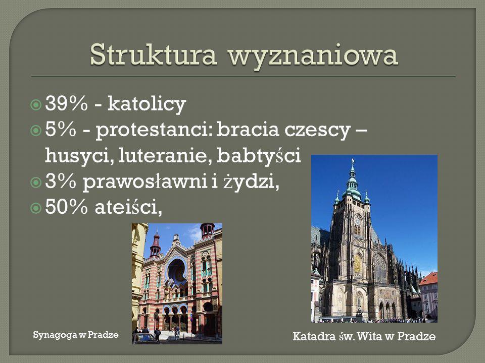 Struktura wyznaniowa 39% - katolicy
