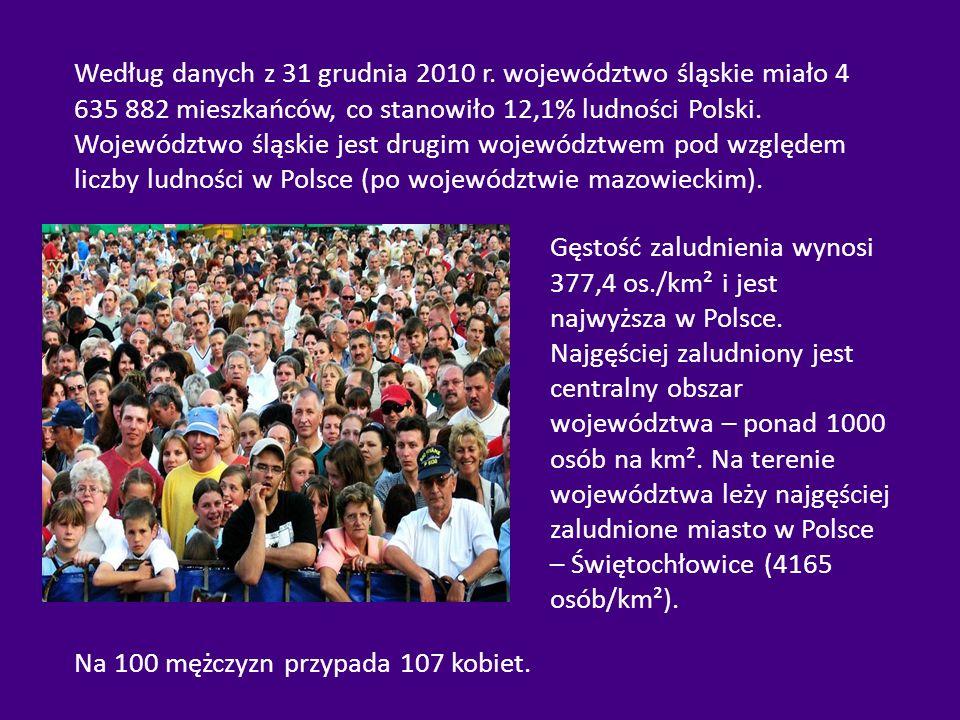 Według danych z 31 grudnia 2010 r