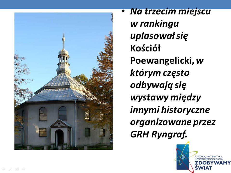 Na trzecim miejscu w rankingu uplasował się Kościół Poewangelicki, w którym często odbywają się wystawy między innymi historyczne organizowane przez GRH Ryngraf.