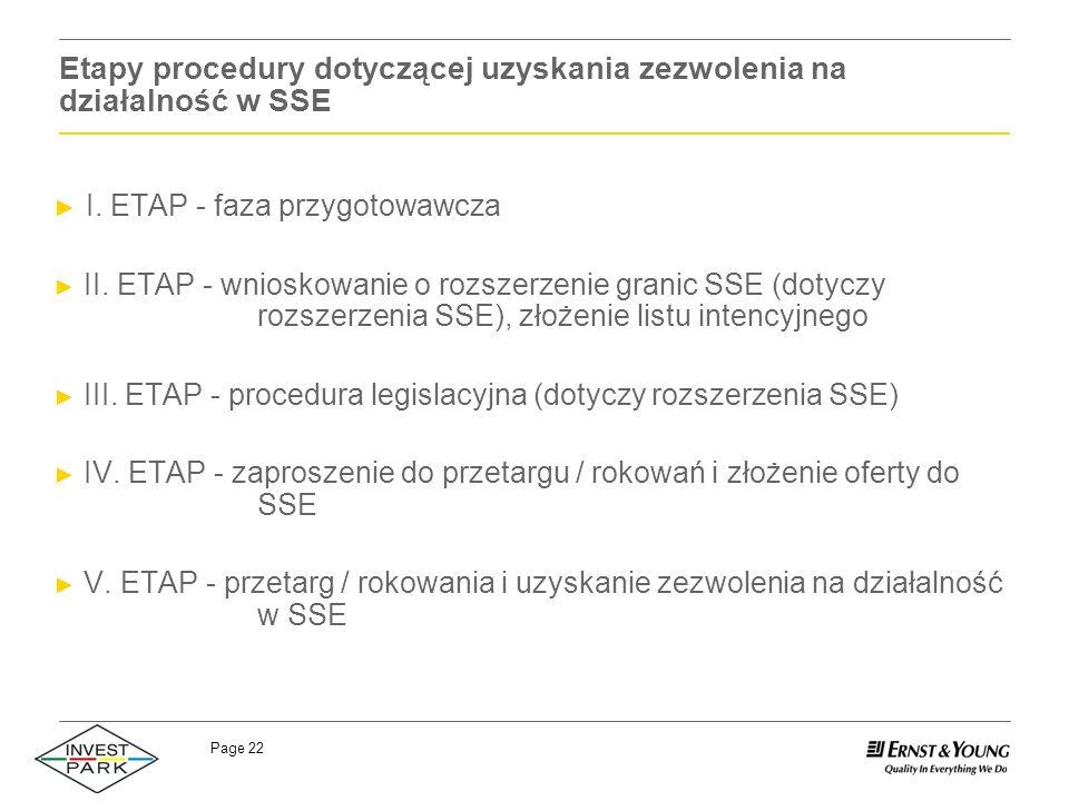 Etapy procedury dotyczącej uzyskania zezwolenia na działalność w SSE