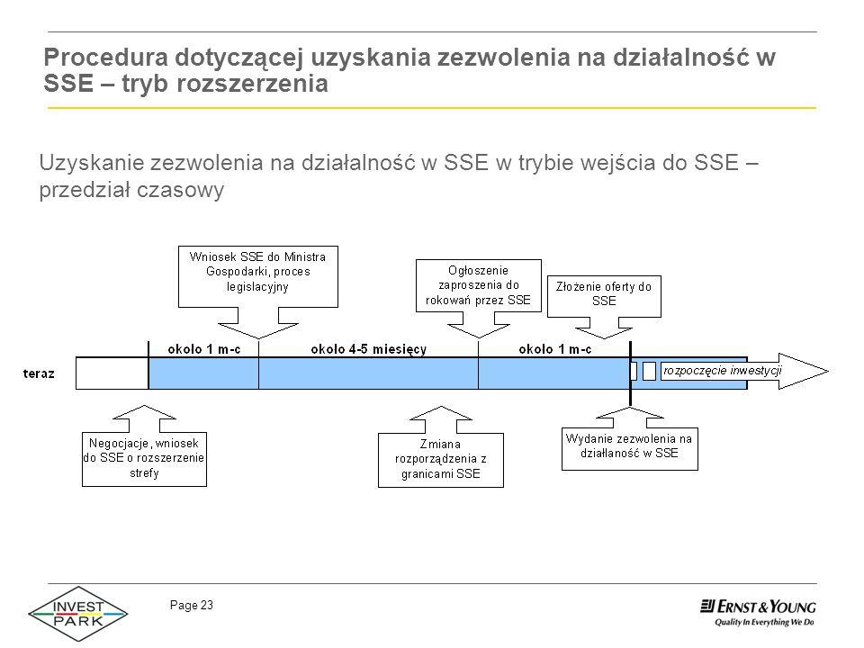 Procedura dotyczącej uzyskania zezwolenia na działalność w SSE – tryb rozszerzenia
