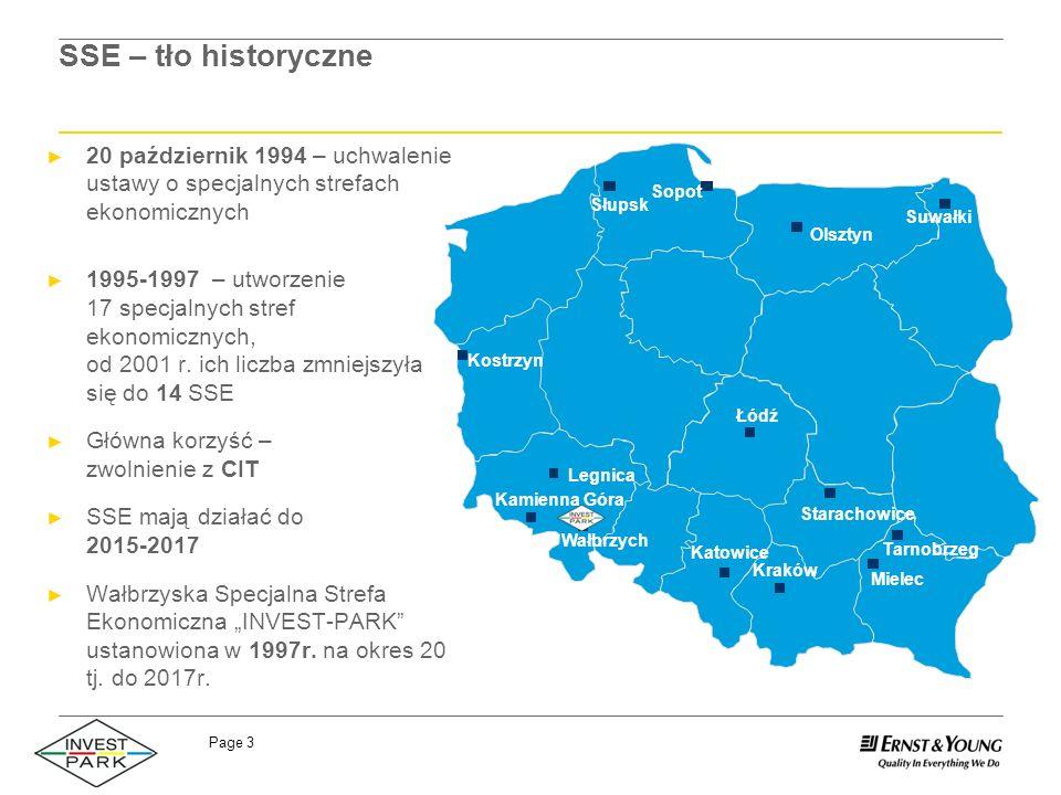 SSE – tło historyczne 20 październik 1994 – uchwalenie ustawy o specjalnych strefach ekonomicznych.