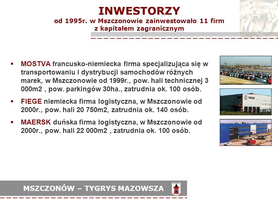 INWESTORZY od 1995r. w Mszczonowie zainwestowało 11 firm z kapitałem zagranicznym