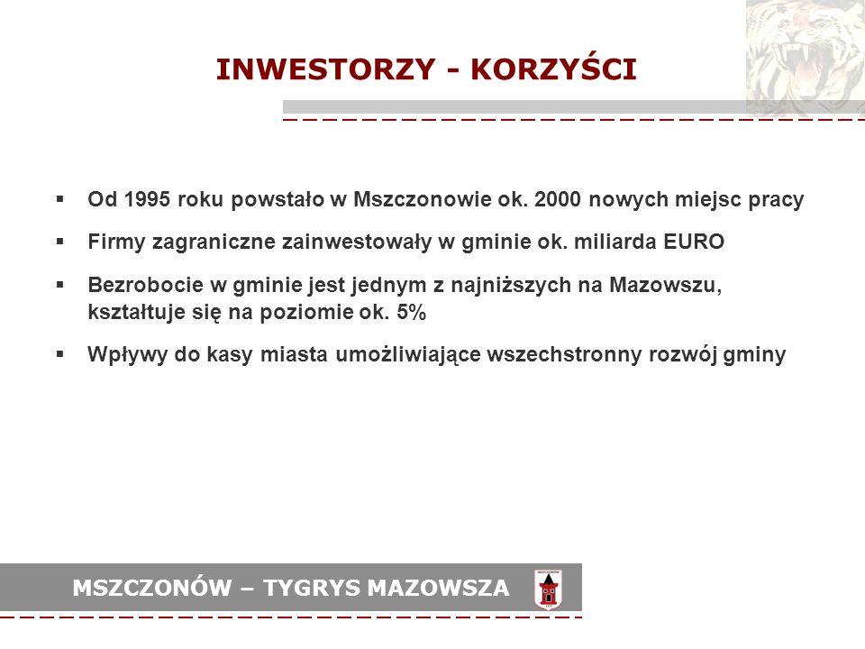 INWESTORZY - KORZYŚCI Od 1995 roku powstało w Mszczonowie ok. 2000 nowych miejsc pracy. Firmy zagraniczne zainwestowały w gminie ok. miliarda EURO.
