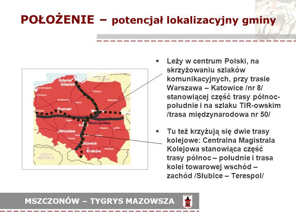POŁOŻENIE – potencjał lokalizacyjny gminy