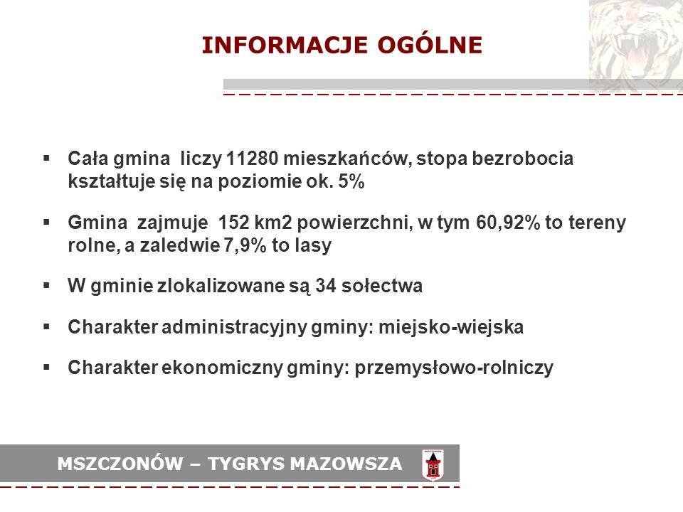 INFORMACJE OGÓLNE Cała gmina liczy 11280 mieszkańców, stopa bezrobocia kształtuje się na poziomie ok. 5%