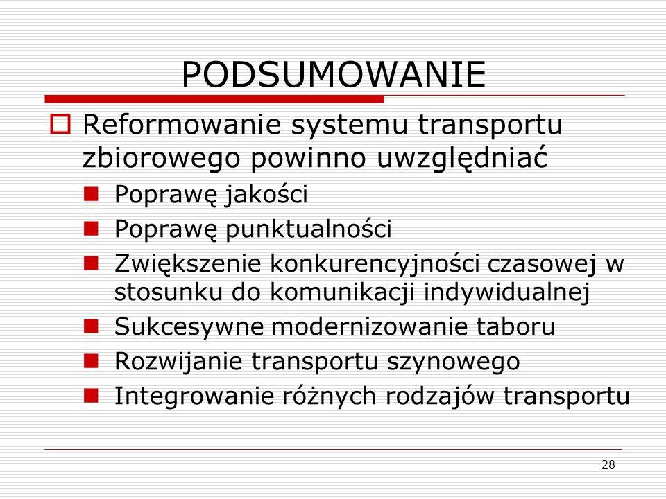 PODSUMOWANIE Reformowanie systemu transportu zbiorowego powinno uwzględniać. Poprawę jakości. Poprawę punktualności.