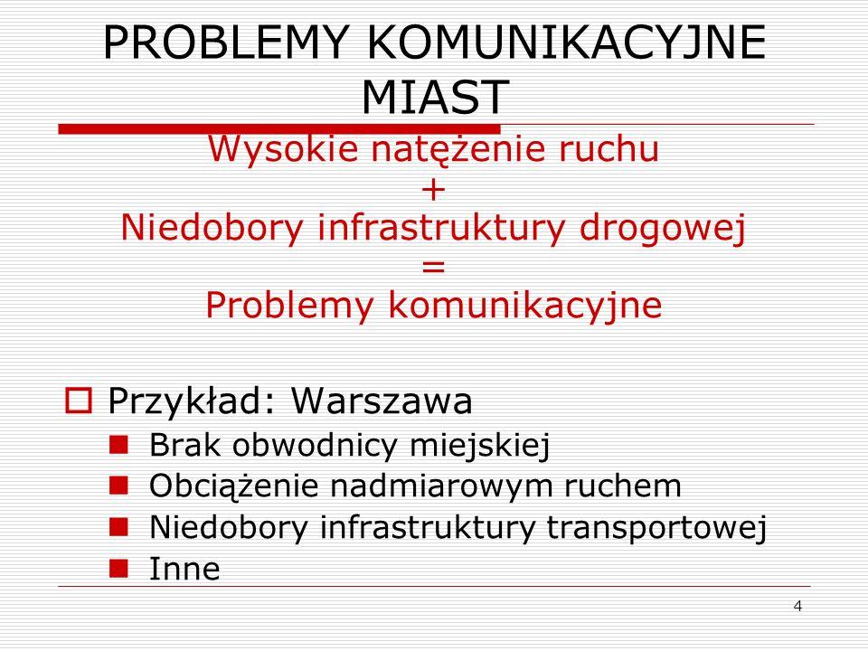PROBLEMY KOMUNIKACYJNE MIAST