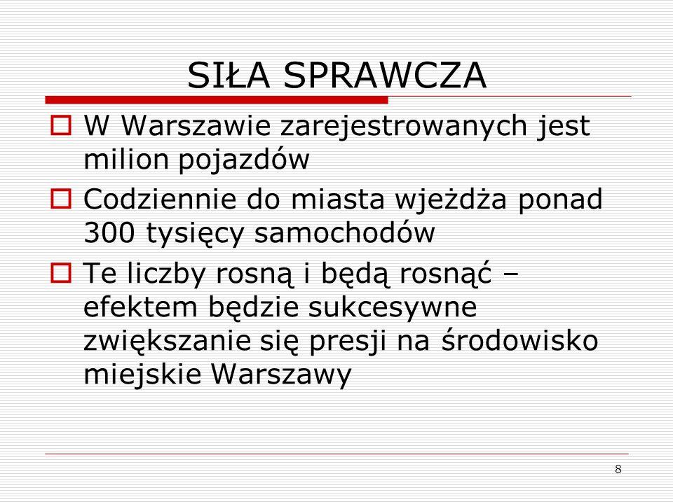 SIŁA SPRAWCZA W Warszawie zarejestrowanych jest milion pojazdów