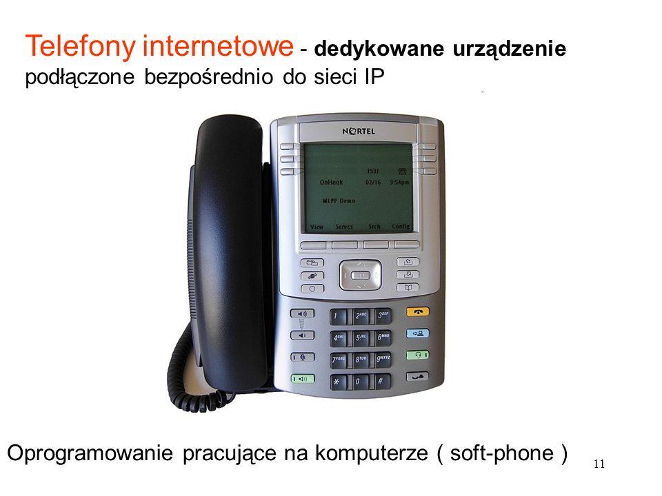 Telefony internetowe - dedykowane urządzenie podłączone bezpośrednio do sieci IP