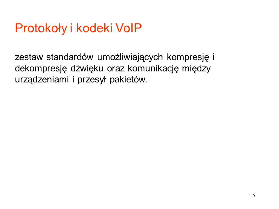 Protokoły i kodeki VoIP