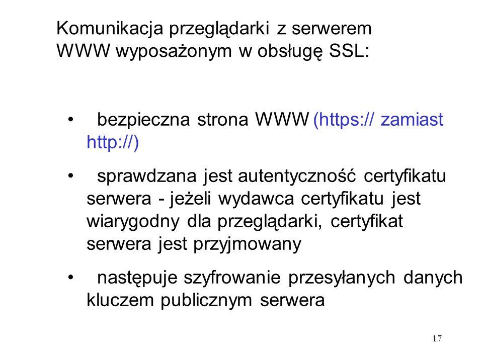 Komunikacja przeglądarki z serwerem WWW wyposażonym w obsługę SSL: