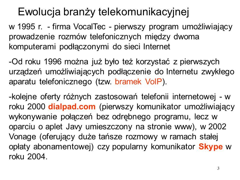 Ewolucja branży telekomunikacyjnej