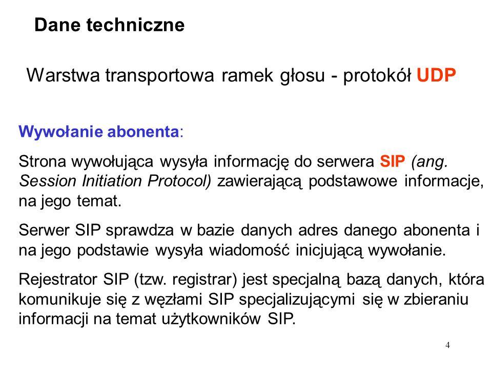 Warstwa transportowa ramek głosu - protokół UDP