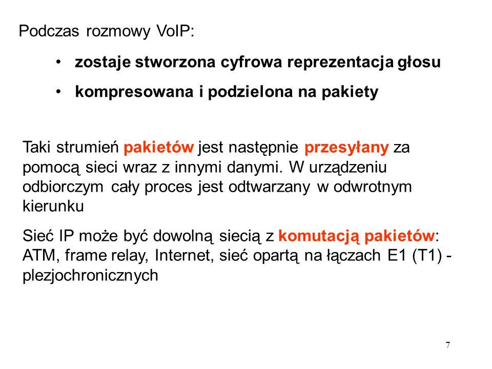 Podczas rozmowy VoIP: zostaje stworzona cyfrowa reprezentacja głosu. kompresowana i podzielona na pakiety.