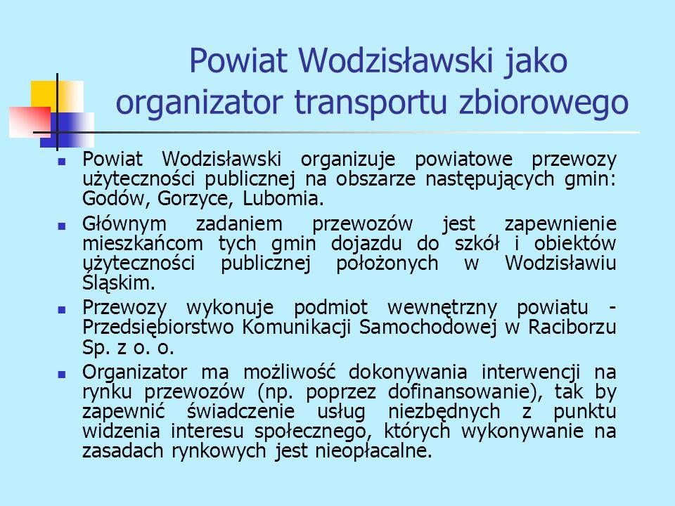 Powiat Wodzisławski jako organizator transportu zbiorowego