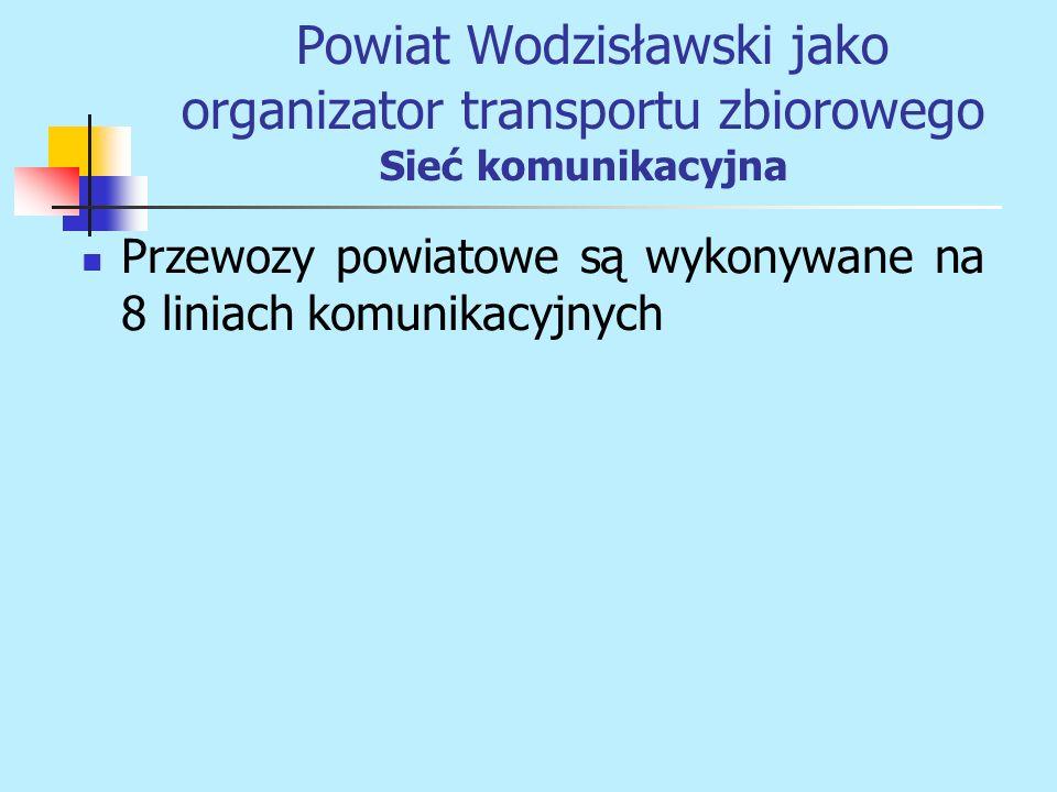 Powiat Wodzisławski jako organizator transportu zbiorowego Sieć komunikacyjna